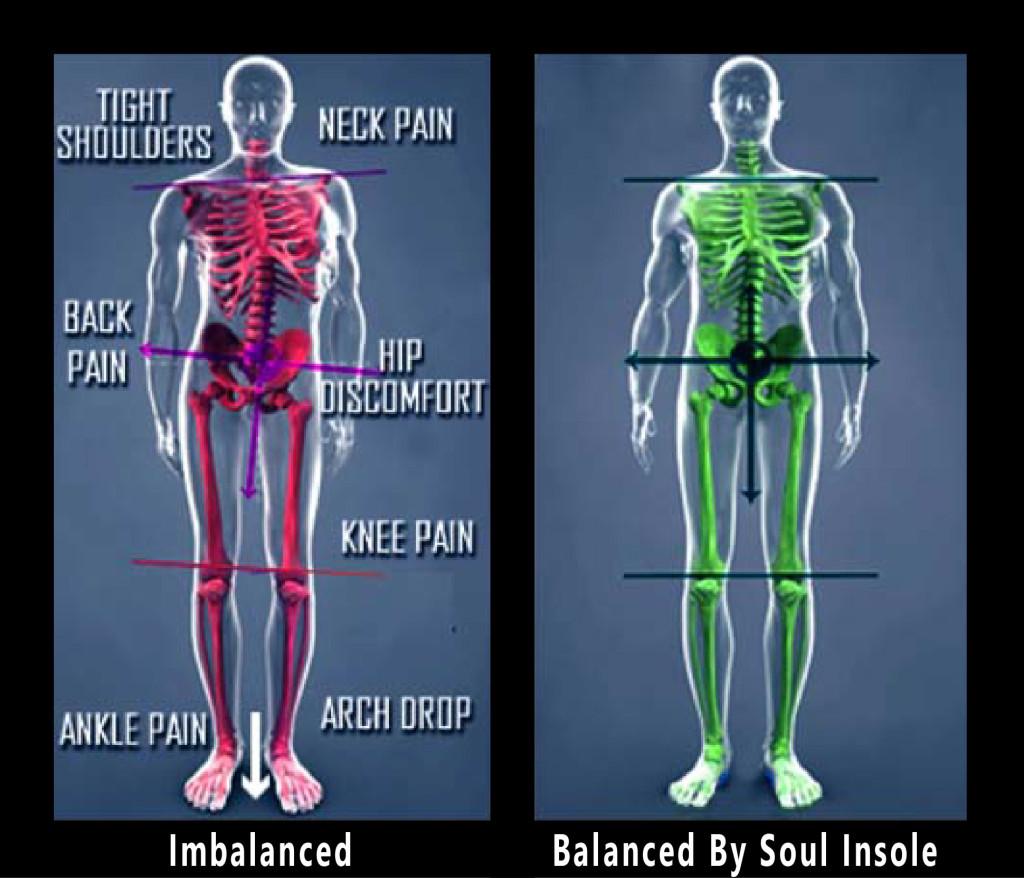 balanced body SOUL INSOLE
