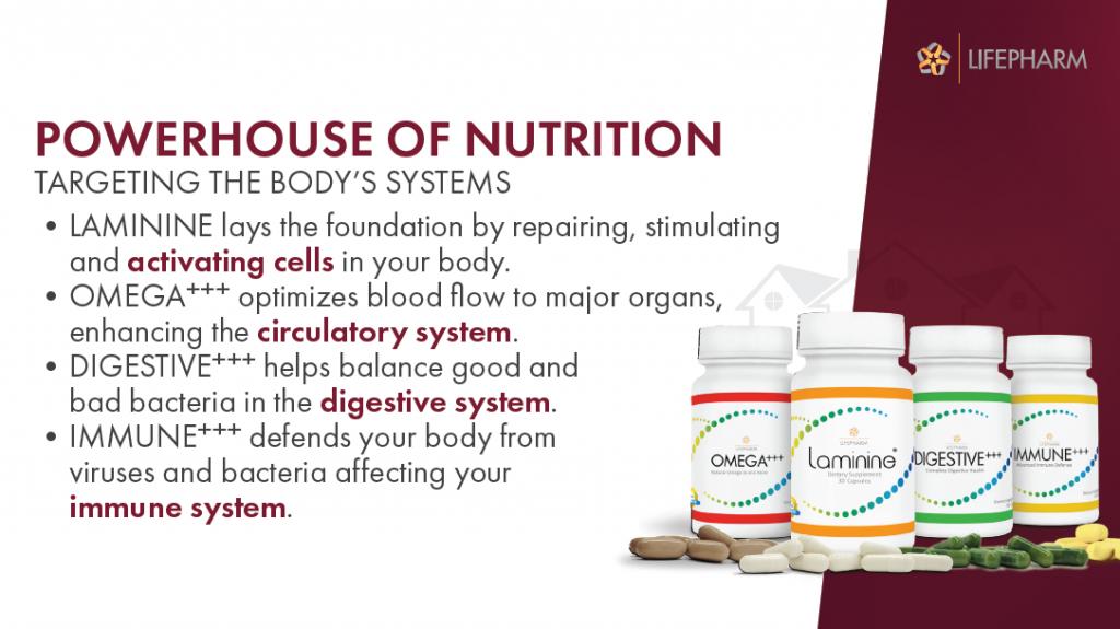 Laminine for total health